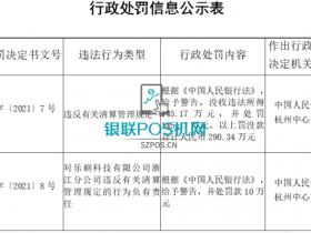 乐刷浙江分公司被罚合计290.34万元