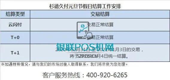 """2021年""""元旦-春节""""期间刷卡到账资金清算时间相关事宜"""