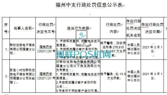 联动优势福建分公司被罚357万!