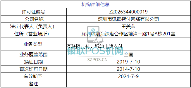 """华为全资收购""""讯联智付""""支付牌照"""